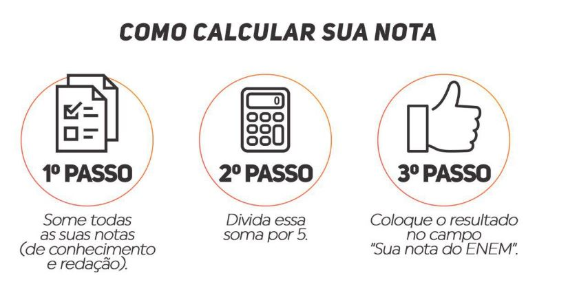 Como Calcular a Nota do Enem
